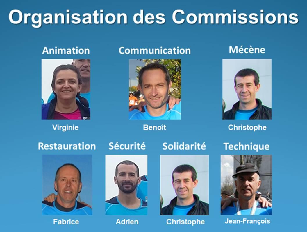 Equipe commissions
